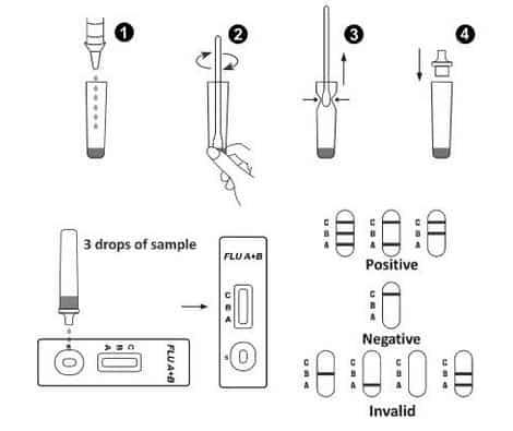 Influenza A And B Rapid Test Cassette